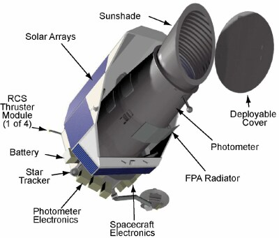An image of the Kepler spacecraft showing many different parts.